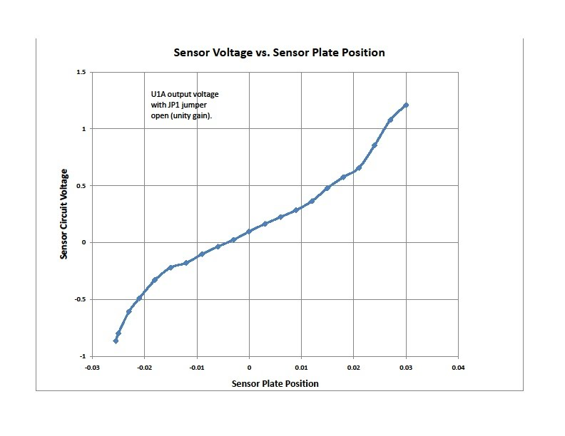 Sensor Voltage Measurement
